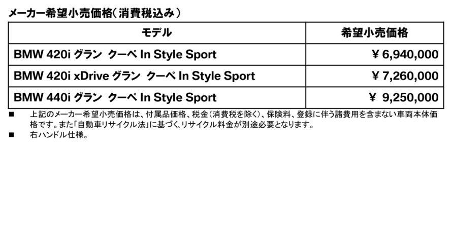 BMW 4 シリーズ グラン クーペのデザイン及び走りのスポーティな魅力を際立たせた限定モデル「In Style Sport」を発売
